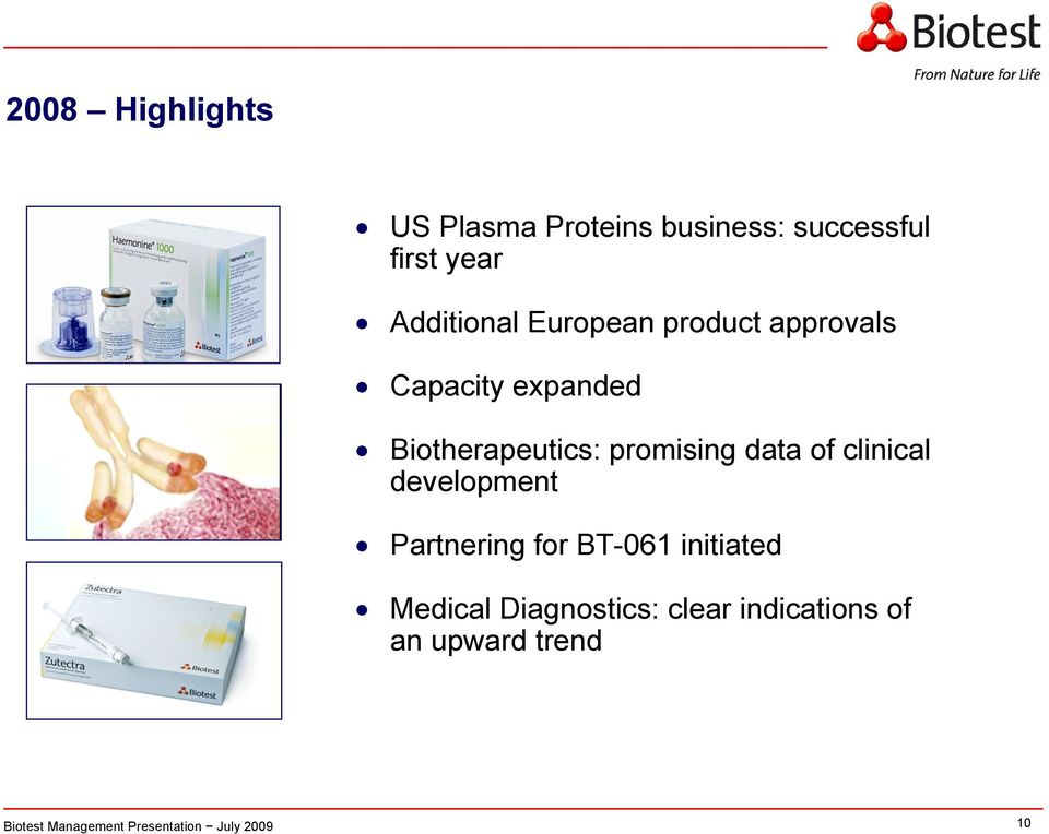 Biotherapeutics: promising data of clinical development Partnering