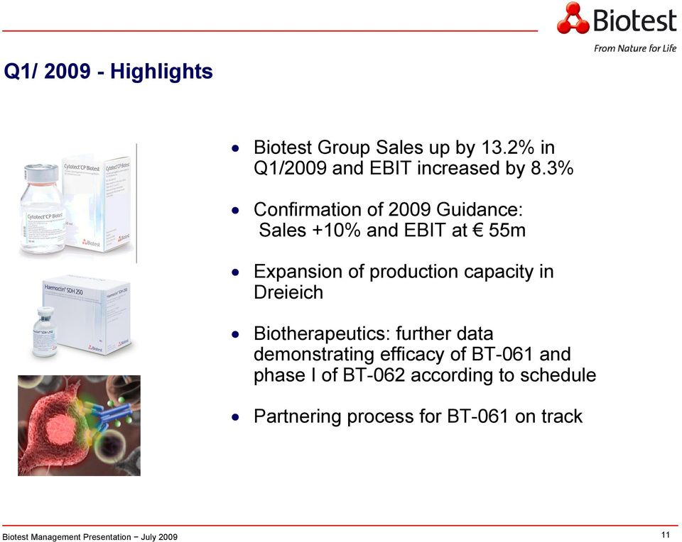 3% Confirmation of 2009 Guidance: Sales +10% and EBIT at 55m Expansion of production