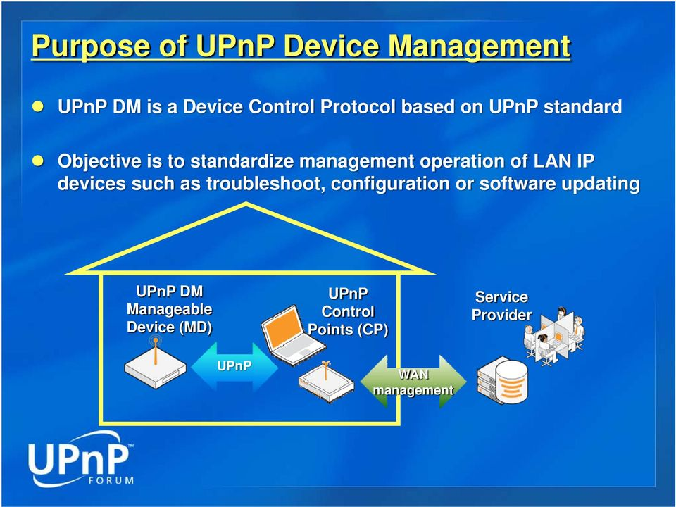 devices such as troubleshoot, configuration or software updating UPnP DM