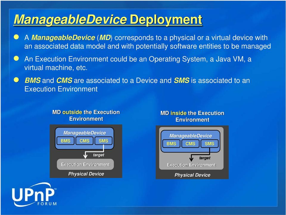 BMS and CMS are associated to a Device and SMS is associated to an Execution Environment MD outside the Execution Environment ManageableDevice