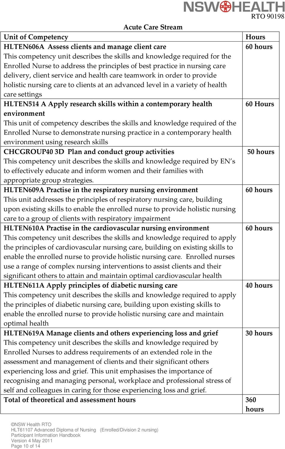 settings HLTEN514 A Apply research skills within a contemporary health 60 Hours environment This unit of competency describes the skills and knowledge required of the Enrolled Nurse to demonstrate
