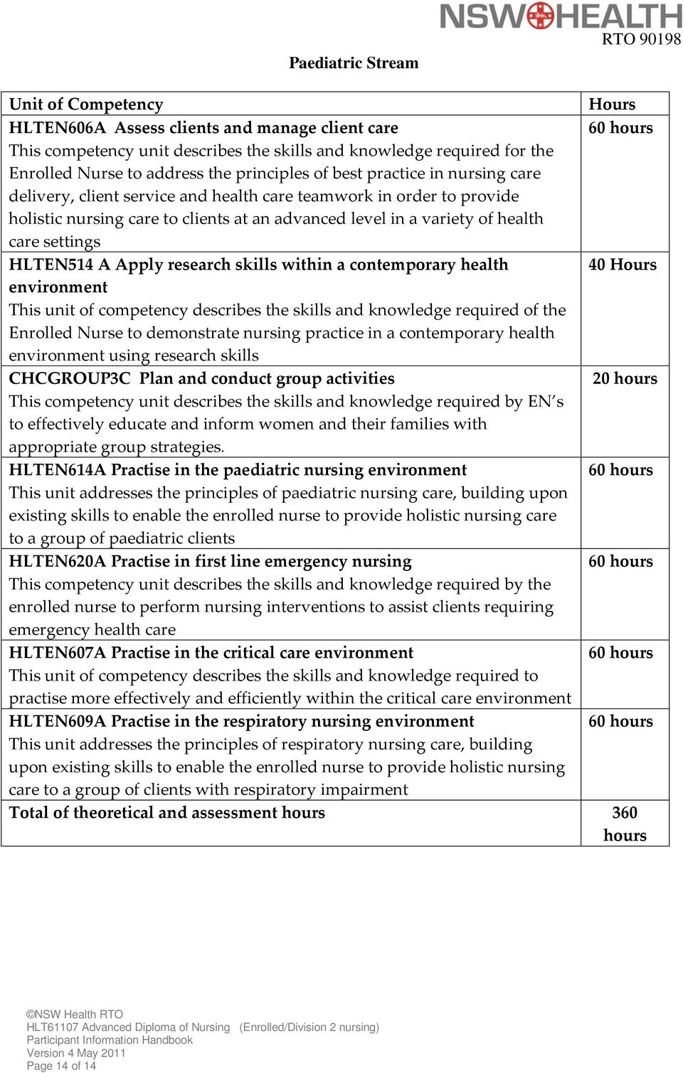 settings HLTEN514 A Apply research skills within a contemporary health 40 Hours environment This unit of competency describes the skills and knowledge required of the Enrolled Nurse to demonstrate