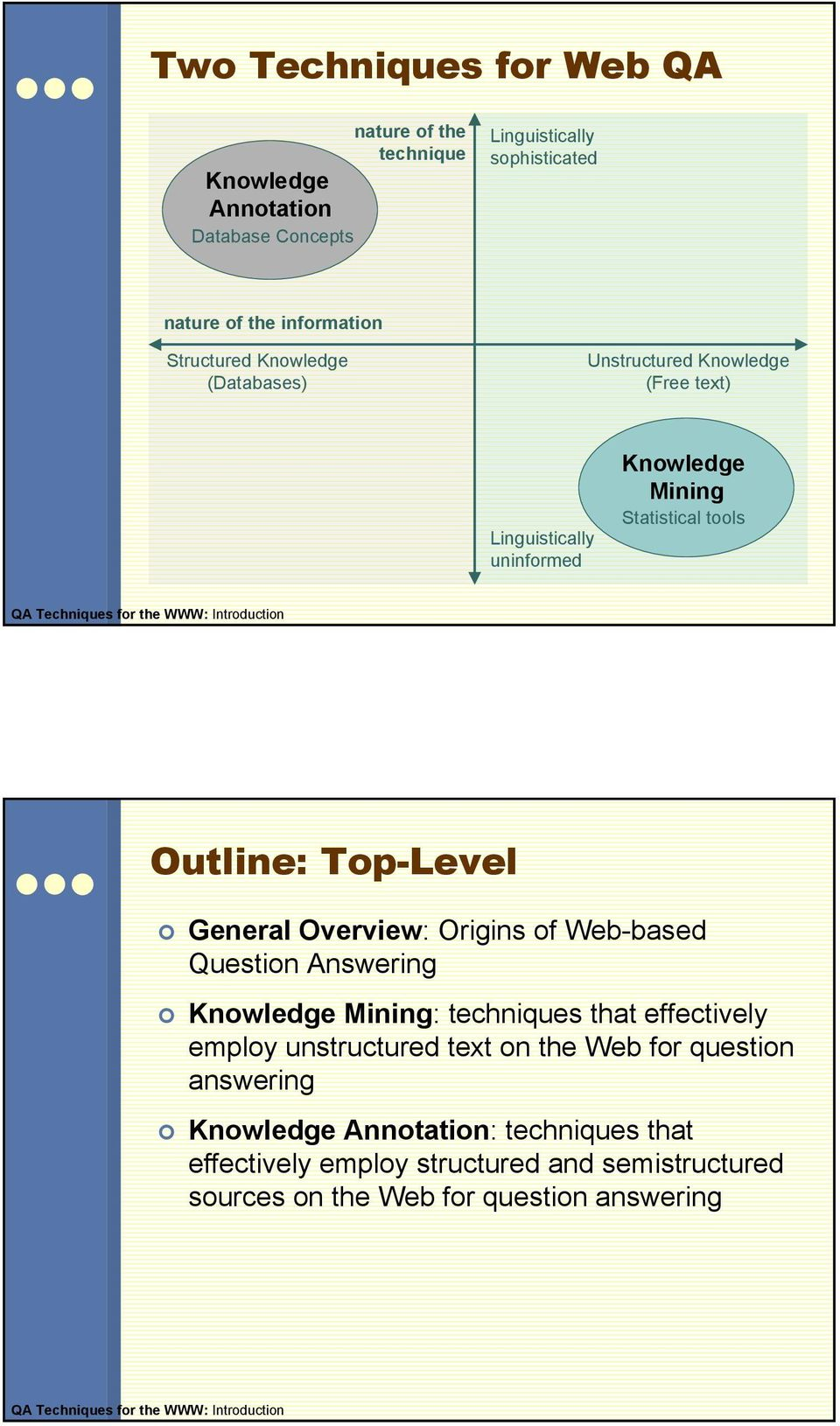 Top-Level General Overview: Origins of Web-based Question Answering Knowledge Mining: techniques that effectively employ unstructured text on the Web for question