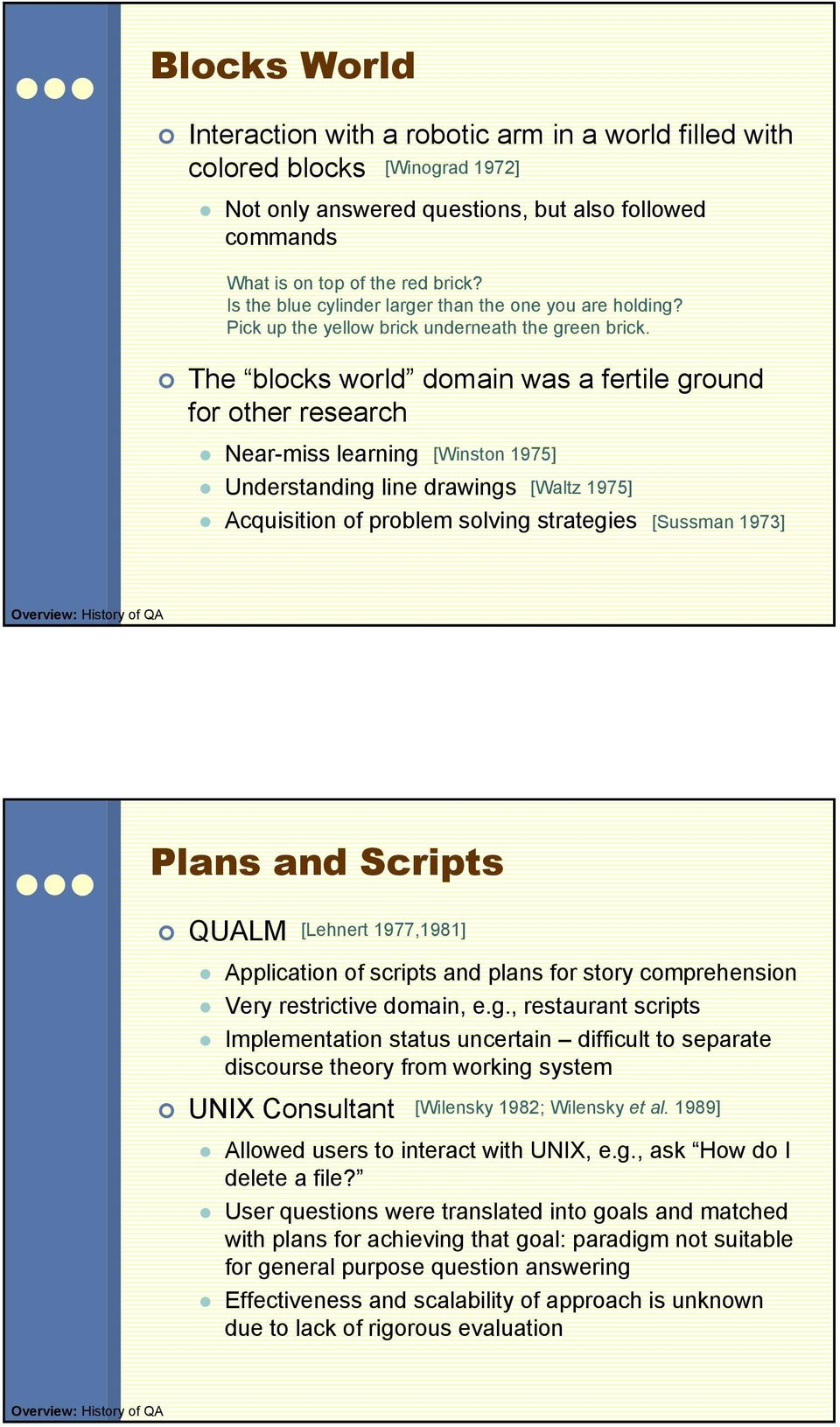 The blocks world domain was a fertile ground for other research Near-miss learning Understanding line drawings [Winston 1975] [Waltz 1975] Acquisition of problem solving strategies [Sussman 1973]