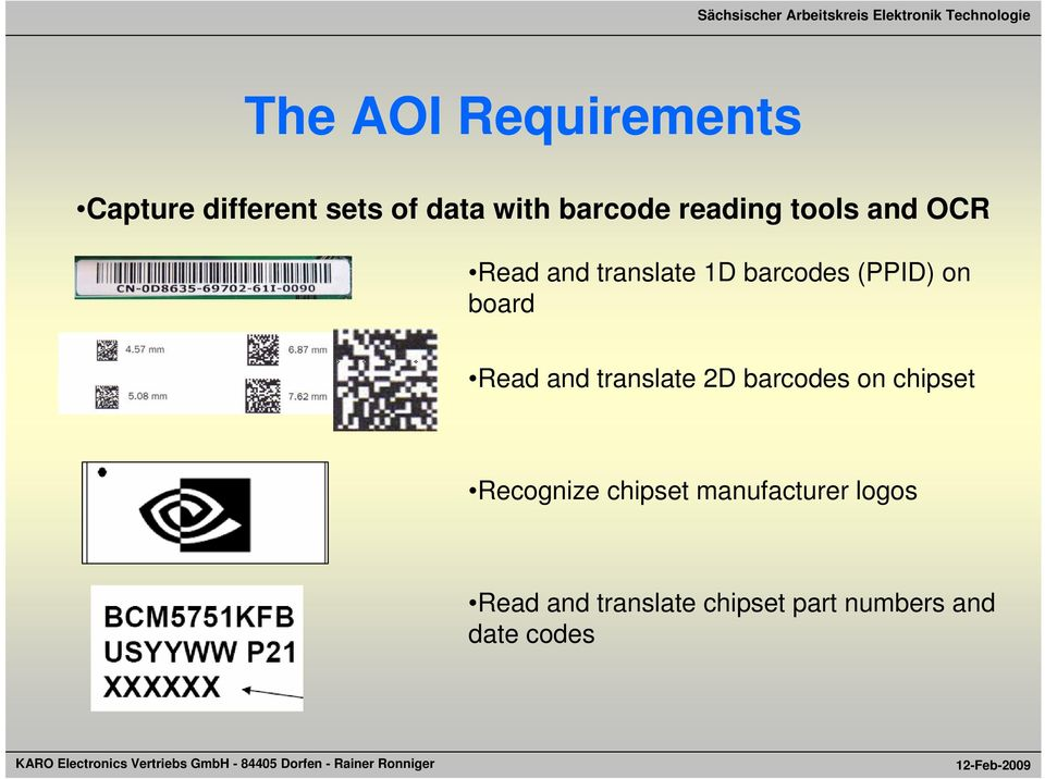 board Read and translate 2D barcodes on chipset Recognize chipset