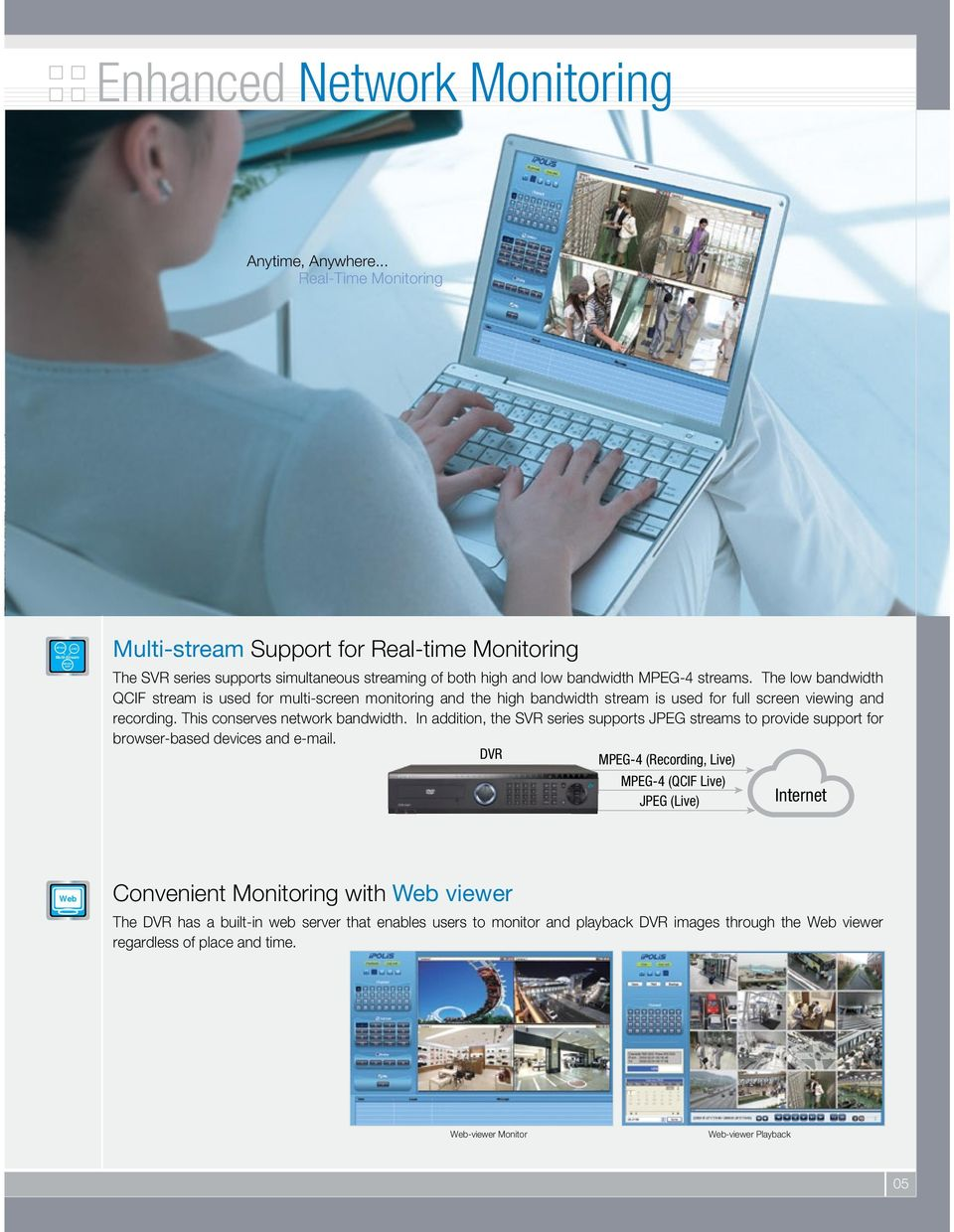 The low bandwidth QCIF stream is used for multi-screen monitoring and the high bandwidth stream is used for full screen viewing and recording. This conserves network bandwidth.