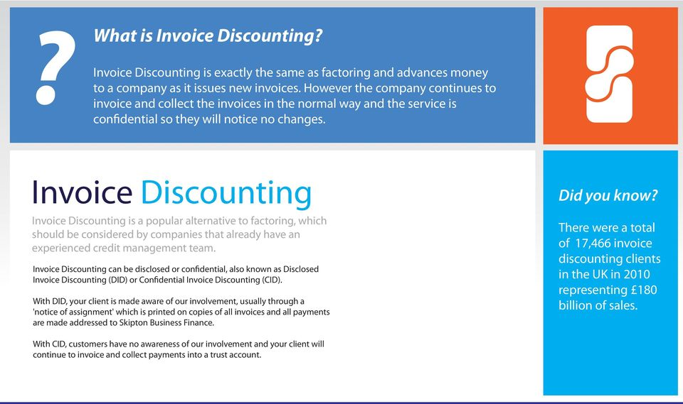 Invoice Discounting Invoice Discounting is a popular alternative to factoring, which should be considered by companies that already have an experienced credit management team.