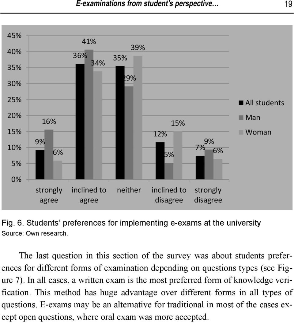 The last question in this section of the survey was about students preferences for different forms of examination depending on questions types (see Figure 7).