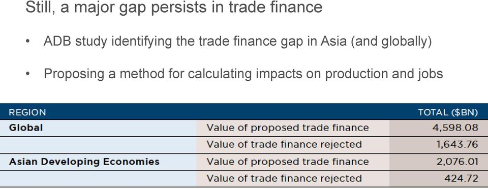 finance gap in Asia (and globally) Proposing a