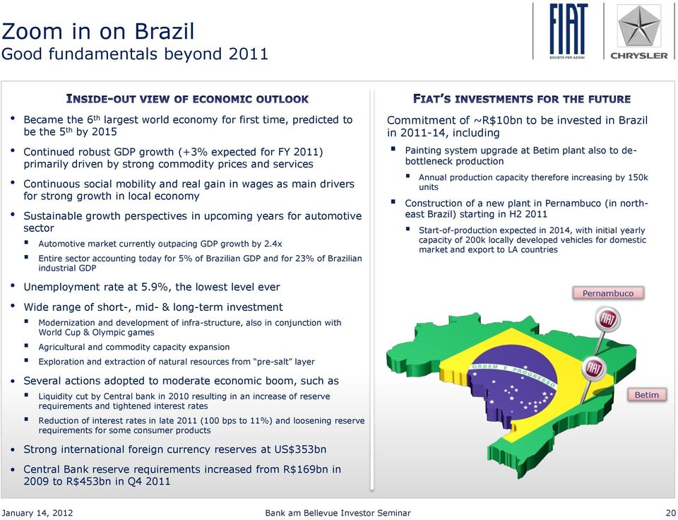 for automotive sector Automotive market currently outpacing GDP growth by 2.4x Entire sector accounting today for 5% of Brazilian GDP and for 23% of Brazilian industrial GDP Unemployment rate at 5.