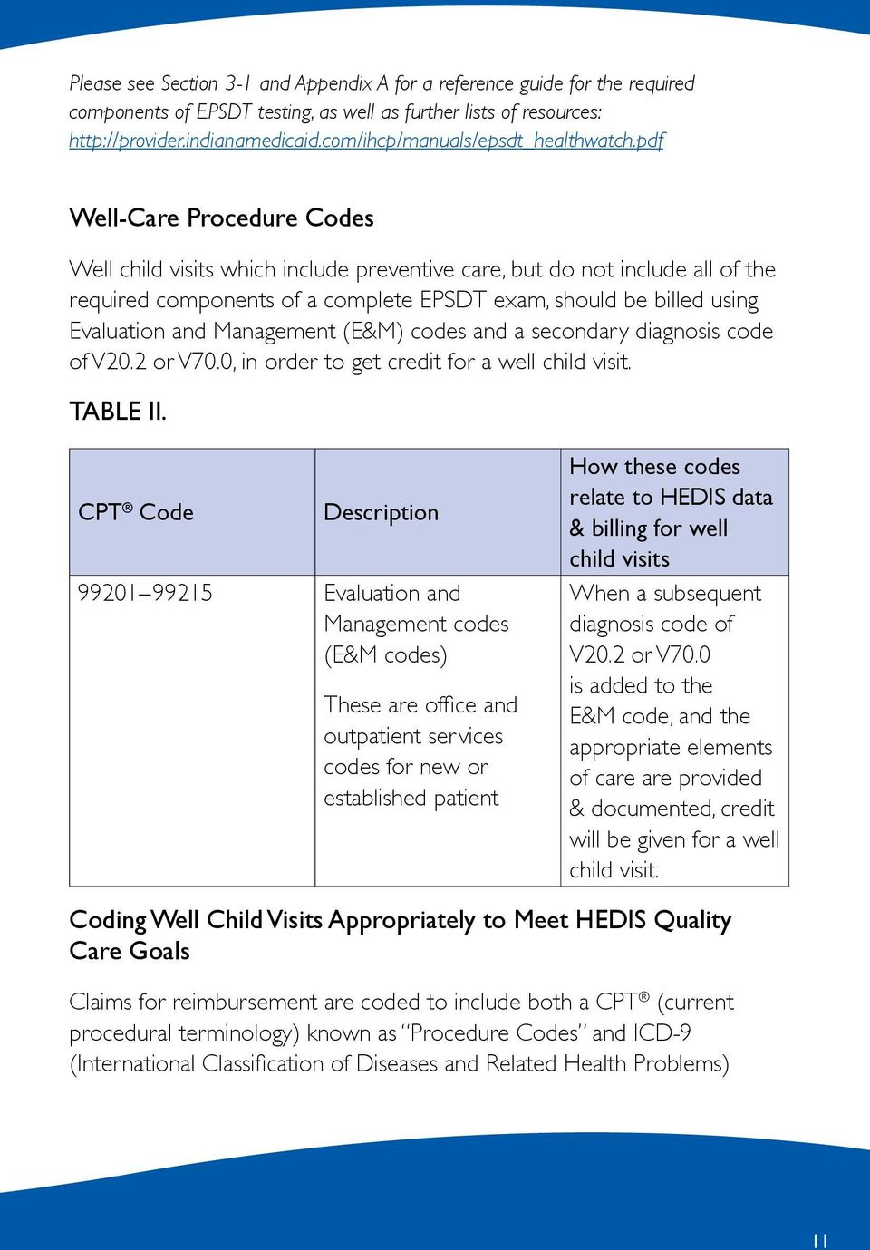 pdf Well-Care Procedure Codes Well child visits which include preventive care, but do not include all of the required components of a complete EPSDT exam, should be billed using Evaluation and
