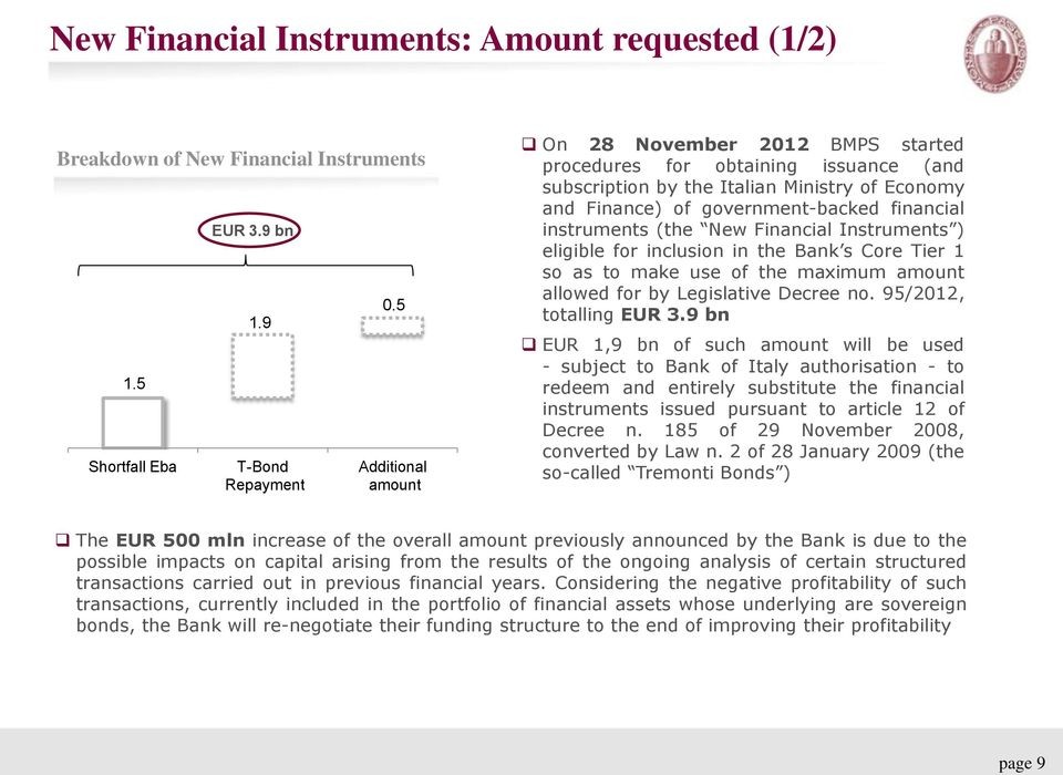 (the New Financial Instruments ) eligible for inclusion in the Bank s Core Tier 1 so as to make use of the maximum amount allowed for by Legislative Decree no. 95/2012, totalling EUR 3.