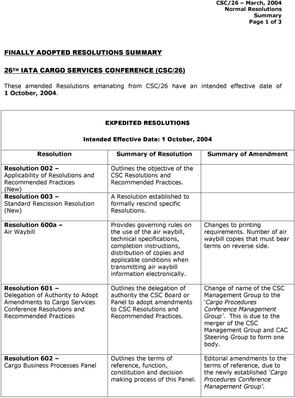 Resolution 003 Standard Rescission Resolution (New) Resolution 600a Air Waybill Resolution 601 Delegation of Authority to Adopt Amendments to Cargo Services Conference Resolutions and Recommended