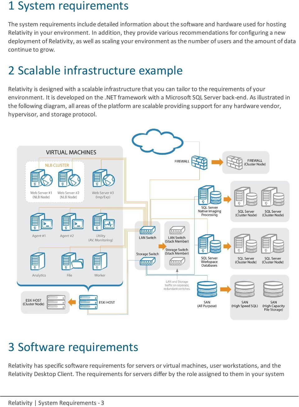 2 Scalable infrastructure example Relativity is designed with a scalable infrastructure that you can tailor to the requirements of your environment. It is developed on the.