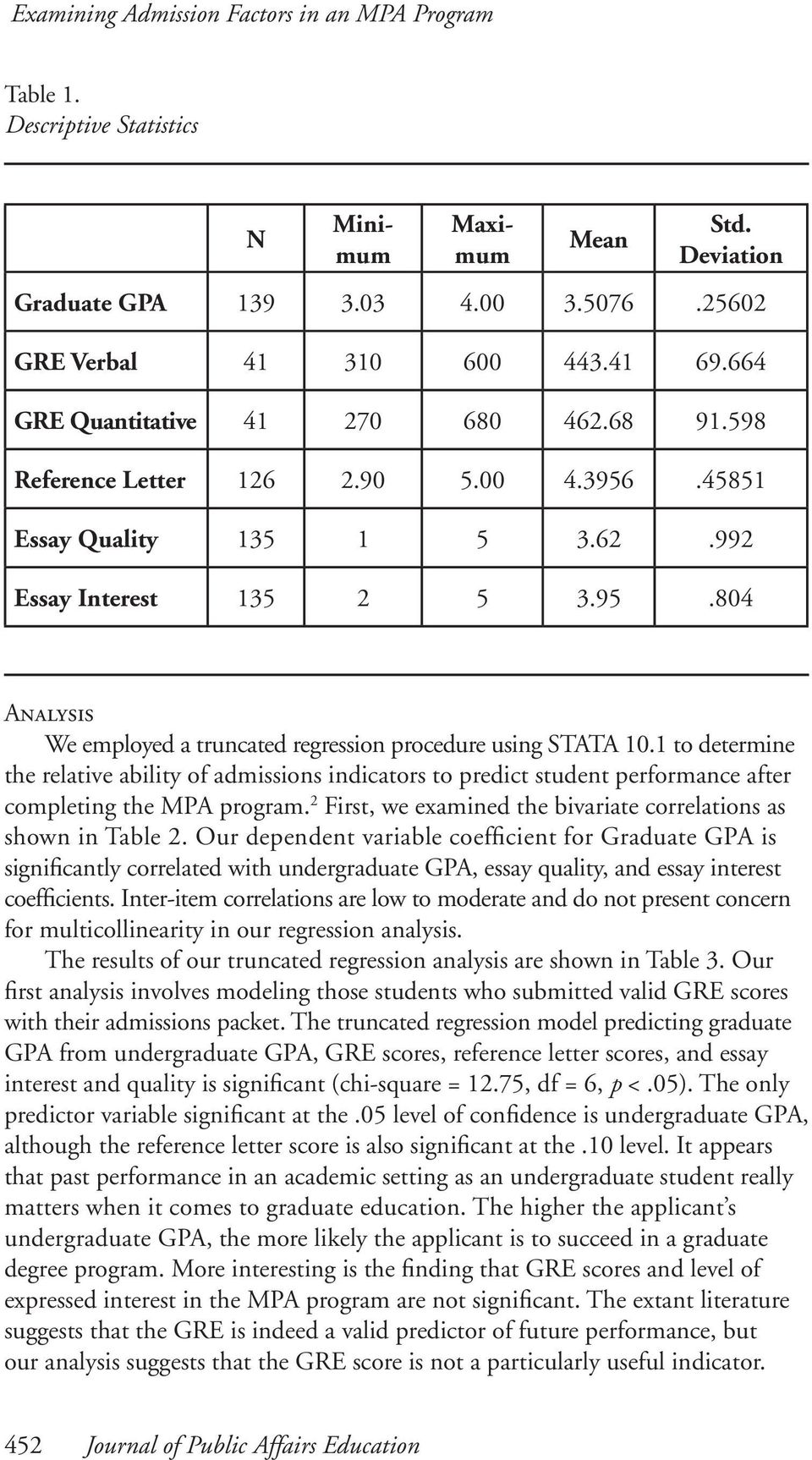 1 to determine the relative ability of admissions indicators to predict student performance after completing the MPA program. 2 First, we examined the bivariate correlations as shown in Table 2.