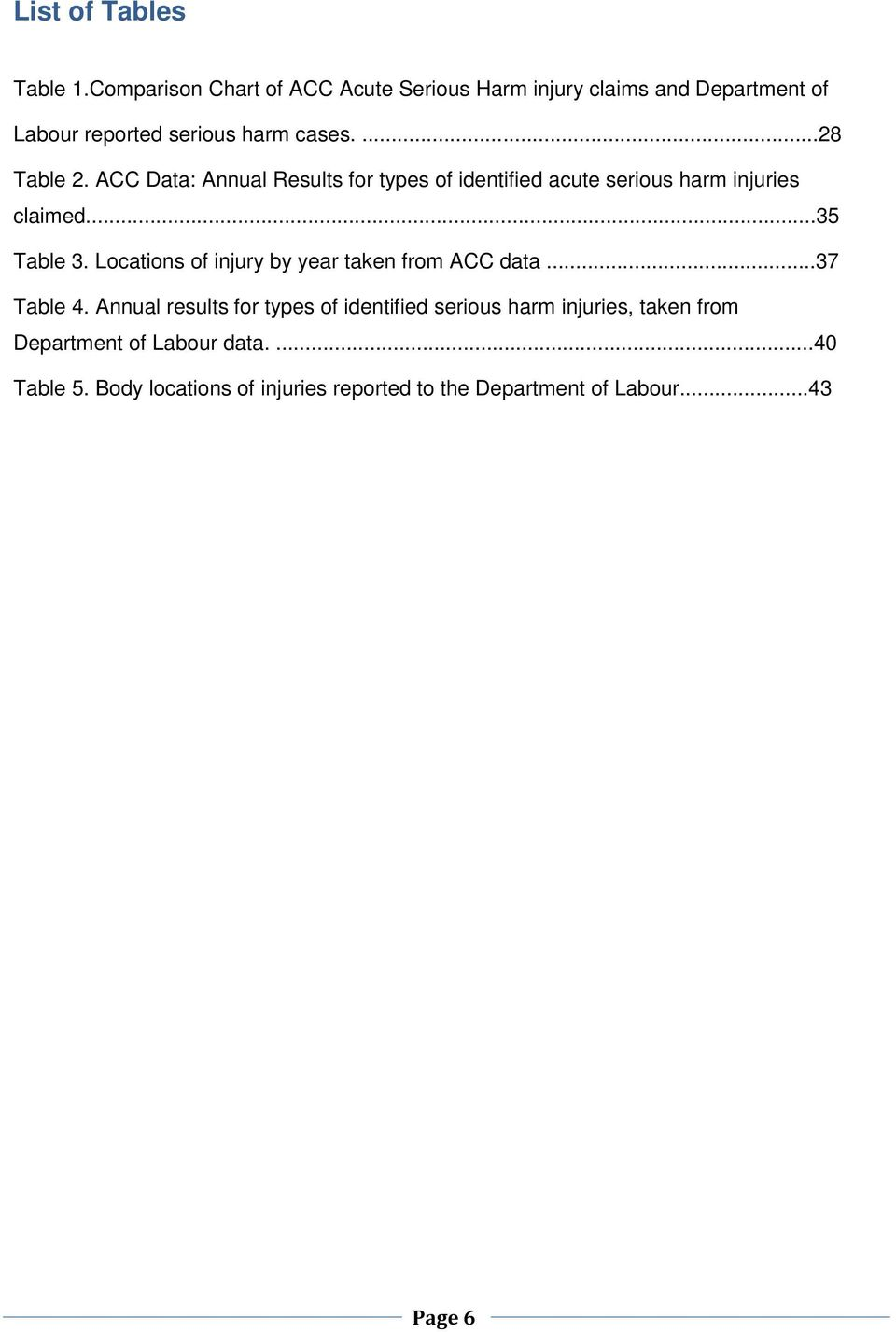 ACC Data: Annual Results for types of identified acute serious harm injuries claimed...35 Table 3.
