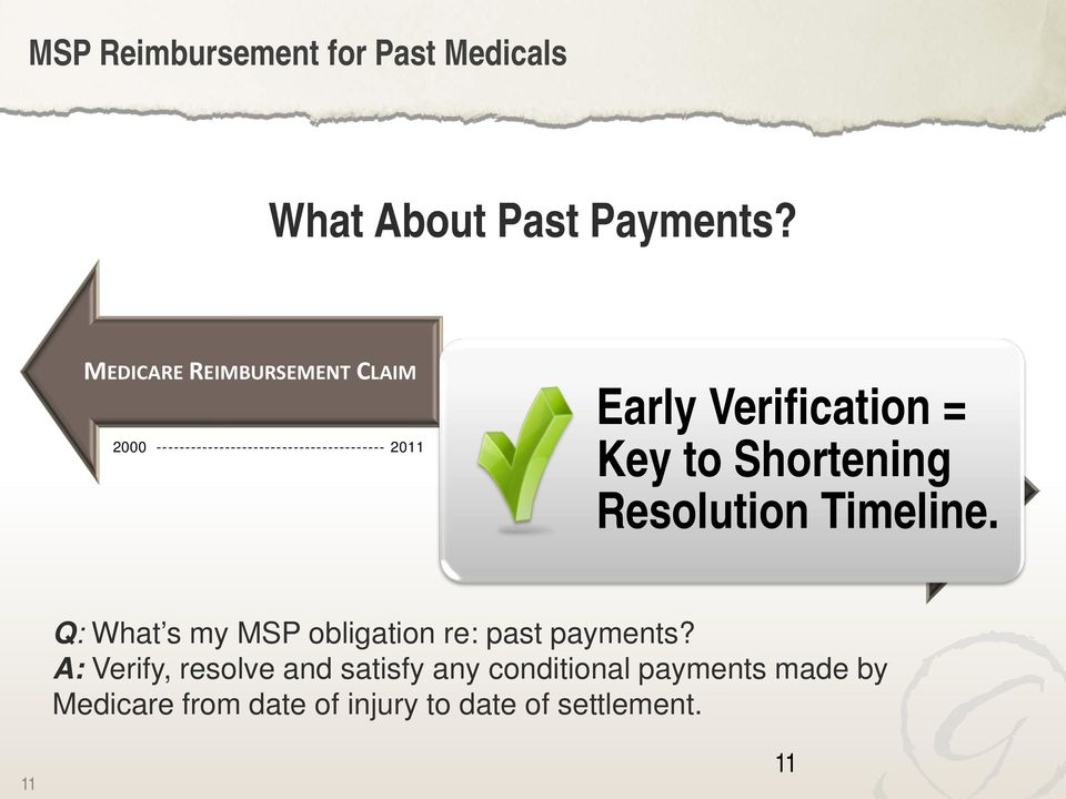 Shortening MEDICARE SET ASIDE? Resolution Timeline.