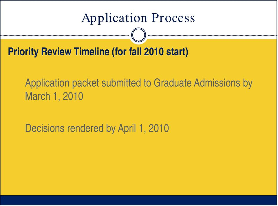 packet submitted to Graduate Admissions by