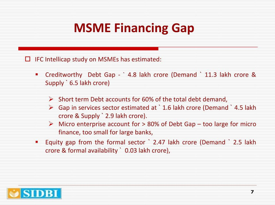 5 lakh crore) Short term Debt accounts for 60% of the total debt demand, Gap in services sector estimated at ` 1.