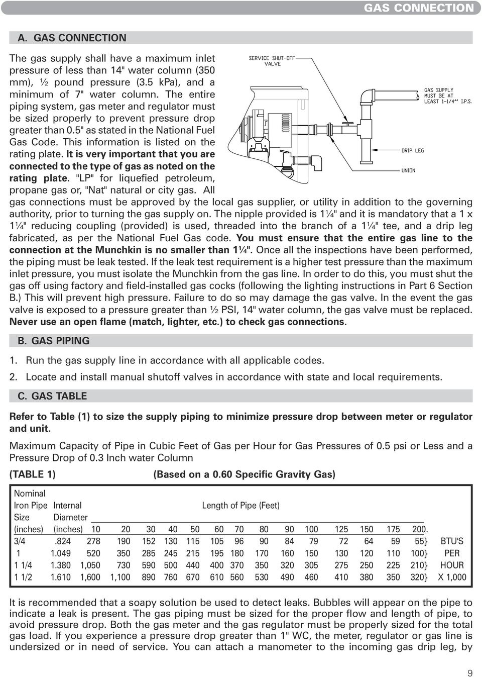 Snap Awesome Munchkin Boiler Error Codes Vignette Everything You Wiring Diagram Attractive Boilers Troubleshooting Inspiration Electrical And Ideas