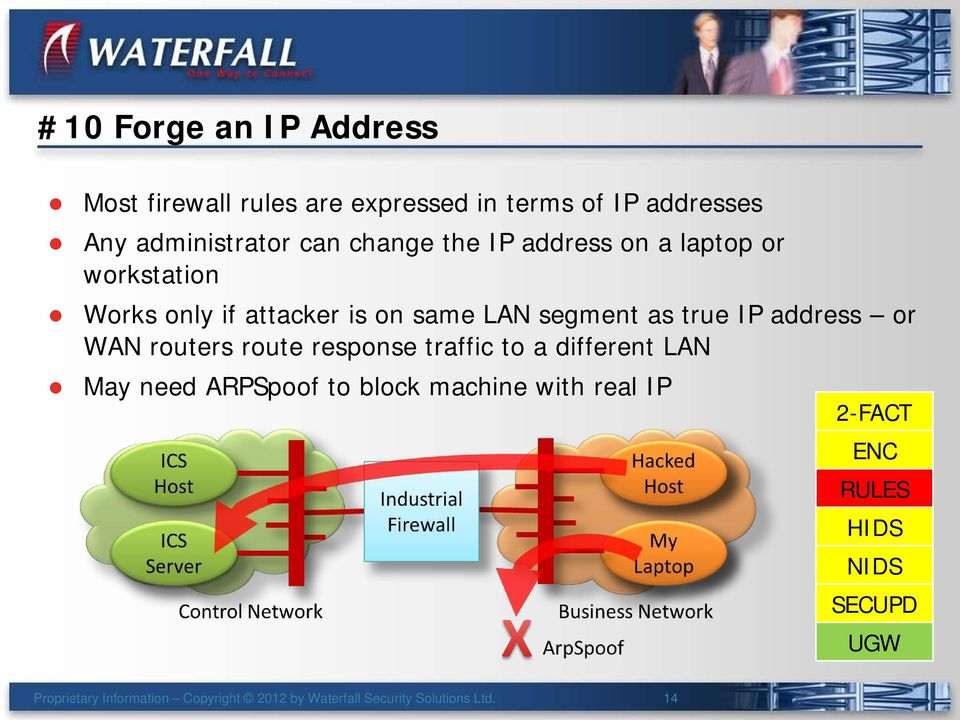 as true IP address or WAN routers route response traffic to a different LAN May need ARPSpoof to