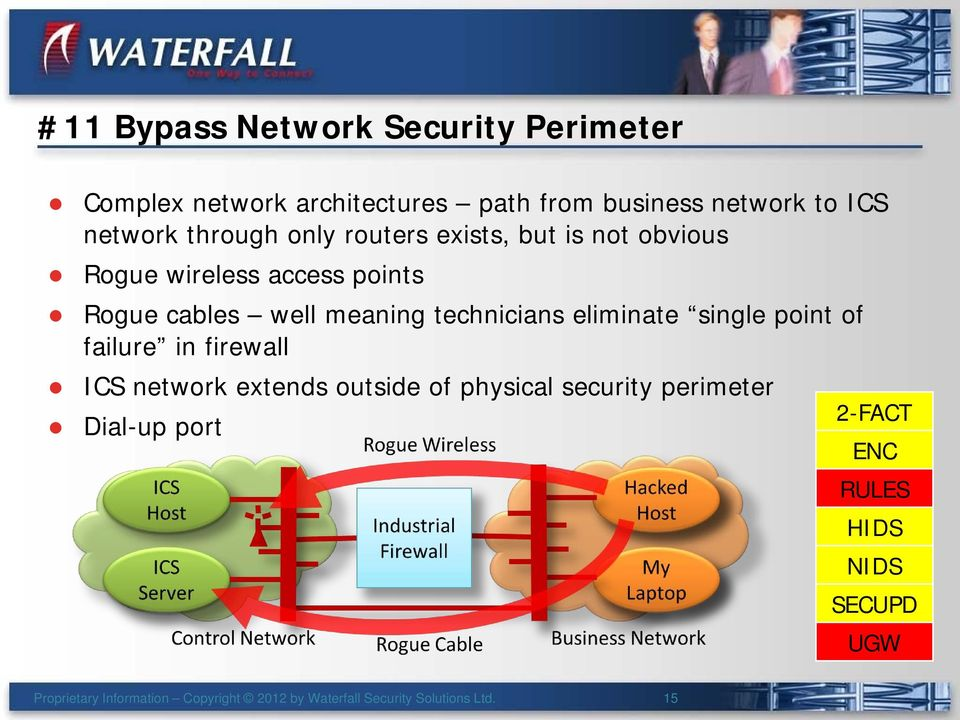 meaning technicians eliminate single point of failure in firewall ICS network extends outside of physical