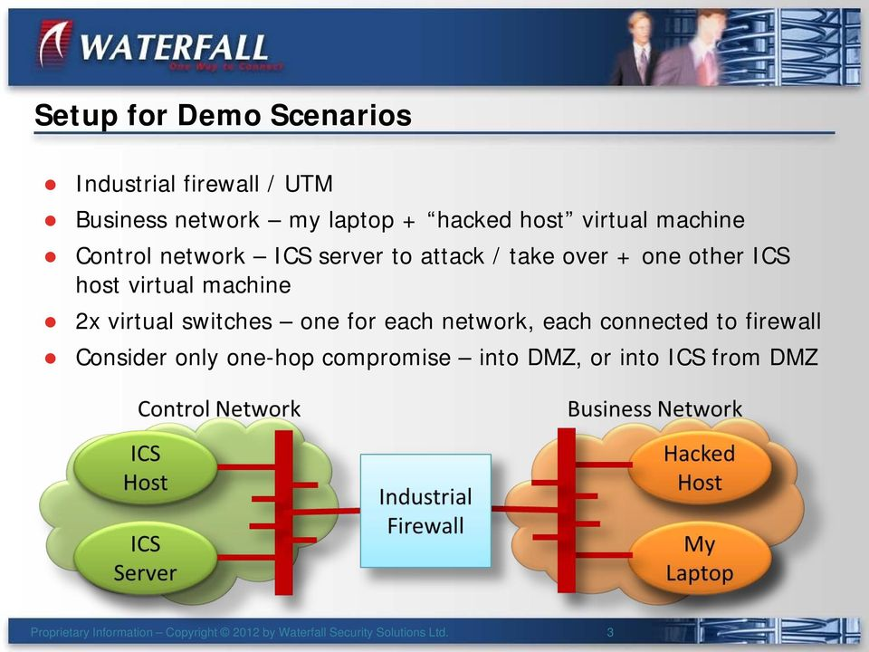 virtual switches one for each network, each connected to firewall Consider only one-hop compromise