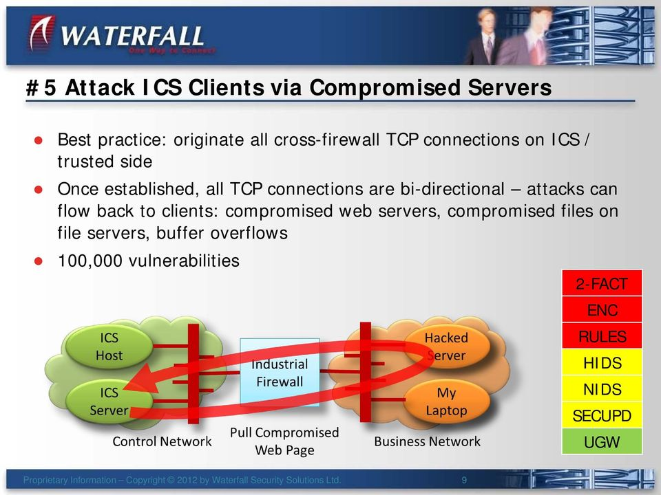 can flow back to clients: compromised web servers, compromised files on file servers, buffer