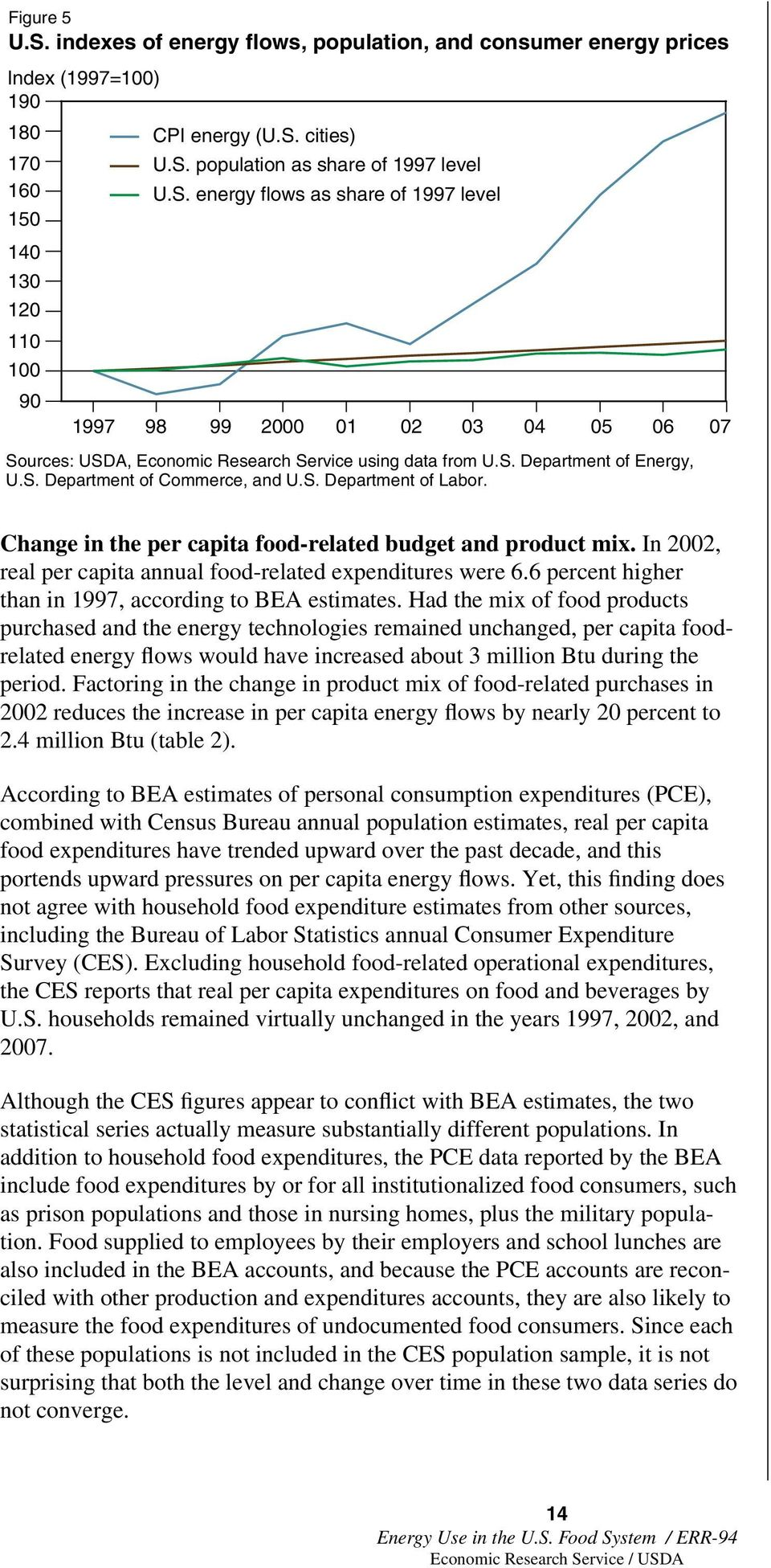 Change in the per capita food-related budget and product mix. In 2002, real per capita annual food-related expenditures were 6.6 percent higher than in 1997, according to BEA estimates.