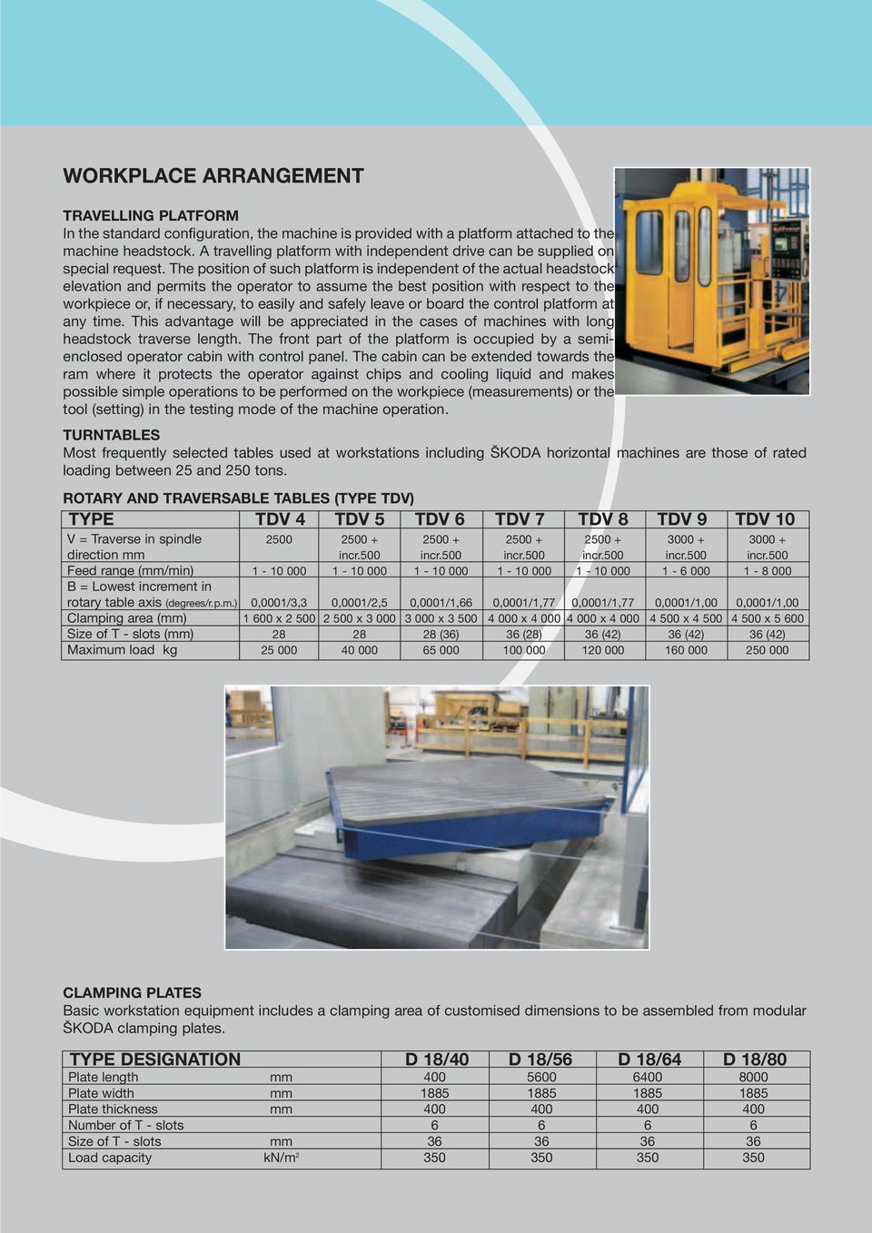 The position of such platform is independent of the actual headstock elevation and permits the operator to assume the best position with respect to the workpiece or, if necessary, to easily and