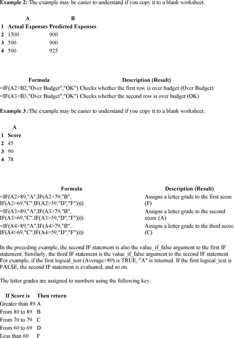 "=IF(A3>B3,""Over Budget"",""OK"") Checks whether the second row is over budget (OK) 3 :The example may be easier to understand if you copy it to a blank worksheet."