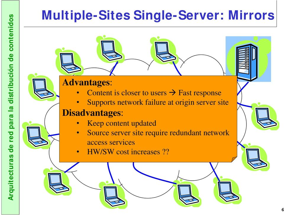 server site Disadvantages: Keep content updated Source server