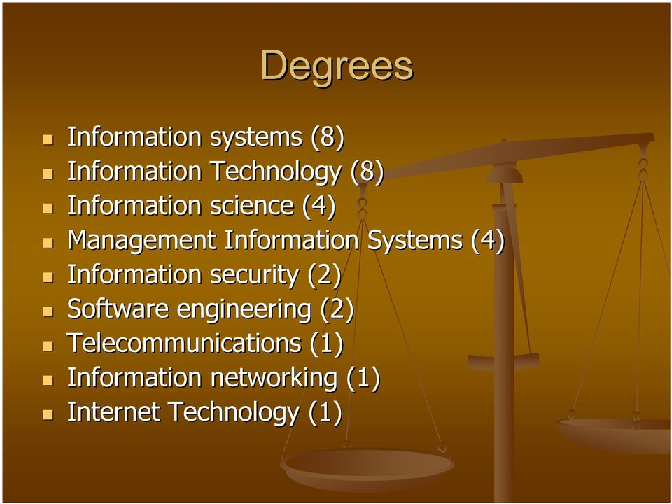 Information security (2) Software engineering (2)