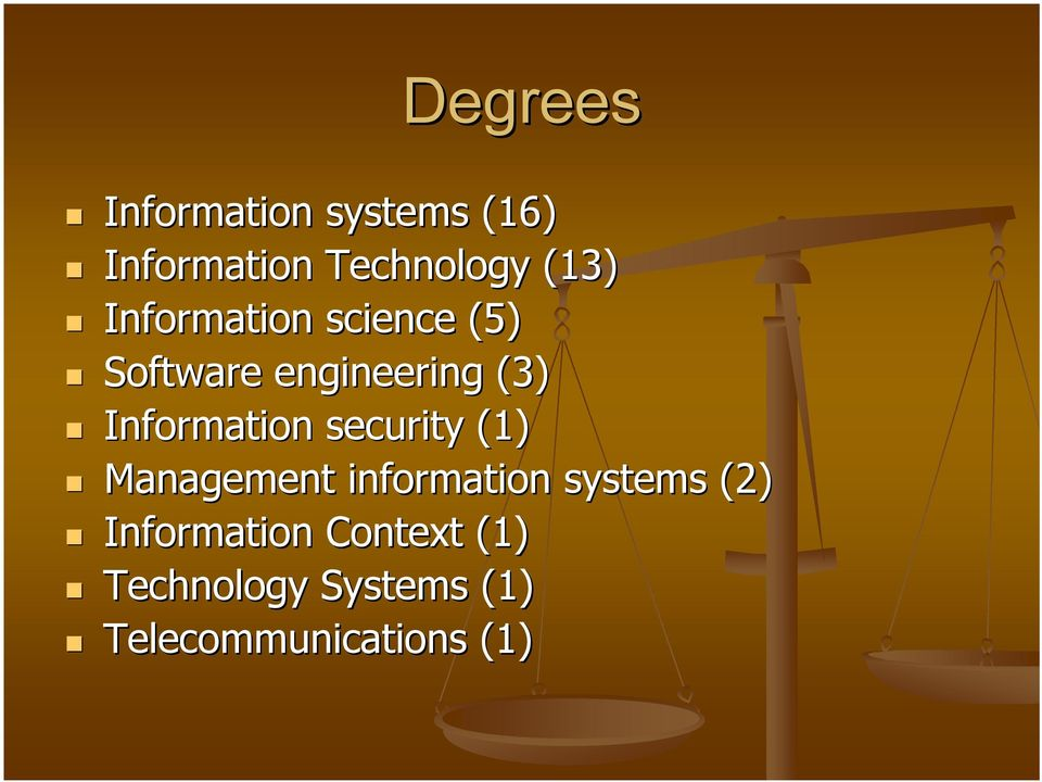 Information security (1) Management information systems (2)