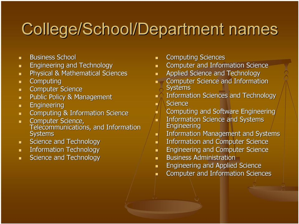 Information Science Applied Science and Technology Computer Science and Information Systems Information Sciences and Technology Science Computing and Software Engineering Information Science