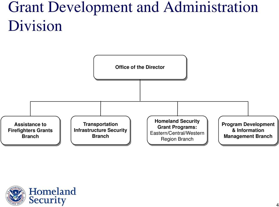 Security Branch Homeland Security Grant Programs: