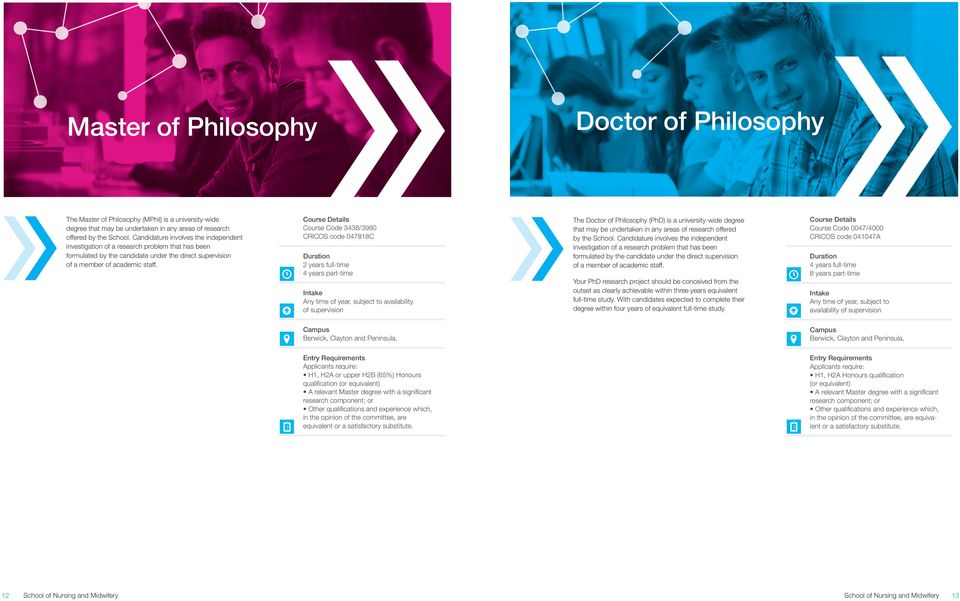 Course Code 3438/3980 CRICOS code 047818C 2 years full-time 4 years part-time Any time of year, subject to availability of supervision The Doctor of Philosophy (PhD) is a university-wide degree that