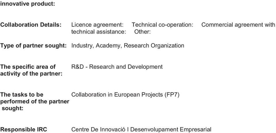 specific area of activity of the partner: R&D - Research and Development The tasks to be Collaboration in