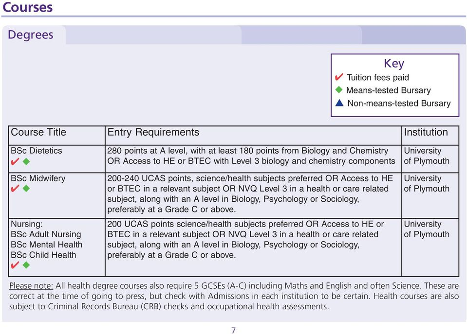 science/health subjects preferred OR Access to HE or BTEC in a relevant subject OR NVQ Level 3 in a health or care related subject, along with an A level in Biology, Psychology or Sociology,