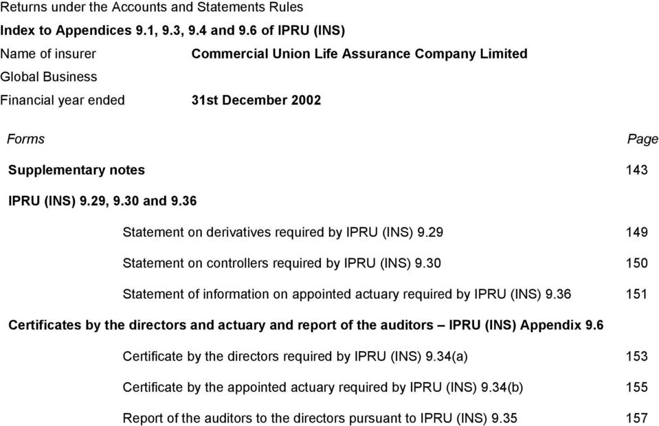 36 Statement on derivatives required by IPRU (INS) 9.29 149 Statement on controllers required by IPRU (INS) 9.