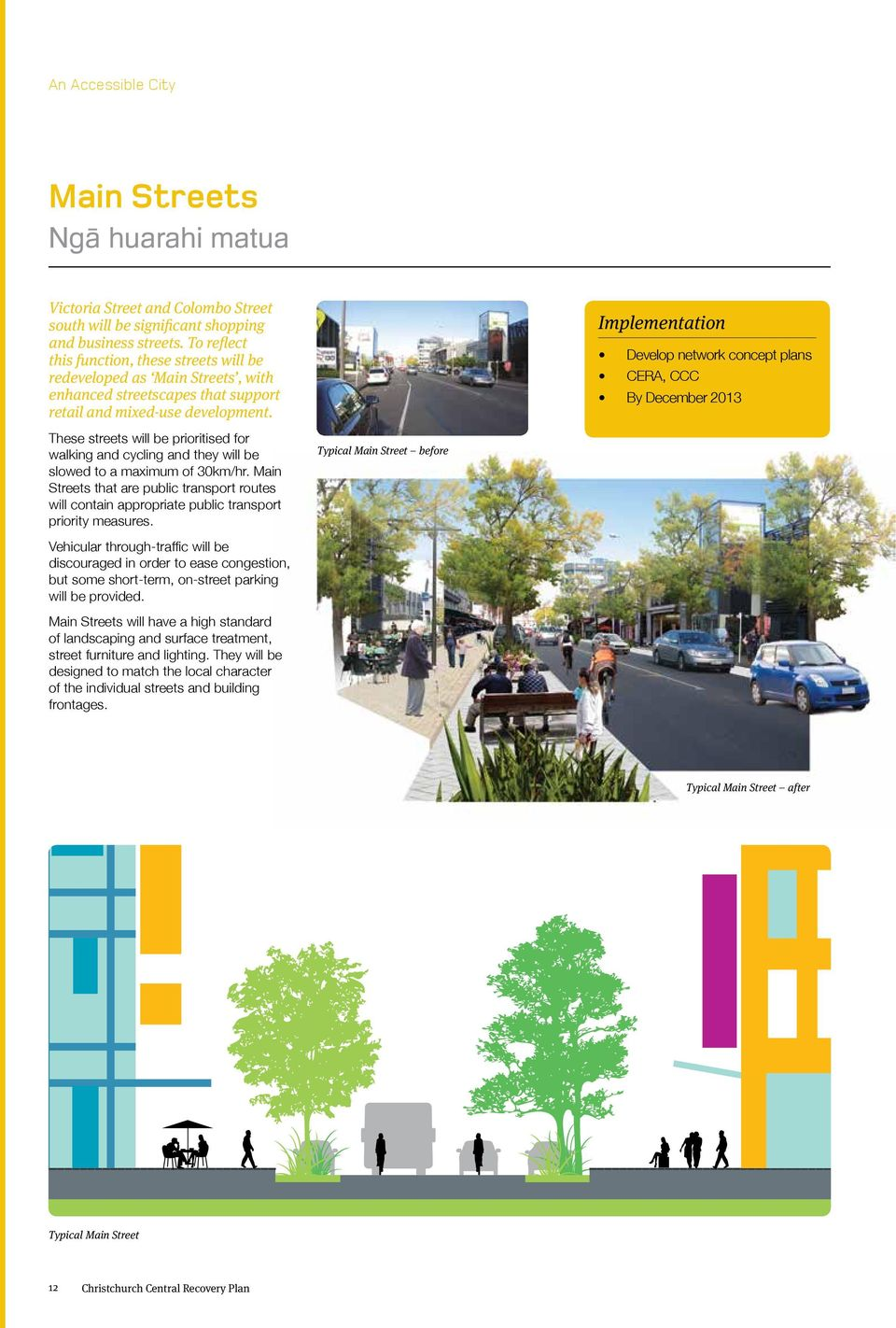 Implementation Develop network concept plans CERA, CCC By December 2013 These streets will be prioritised for walking and cycling and they will be slowed to a maximum of 30km/hr.