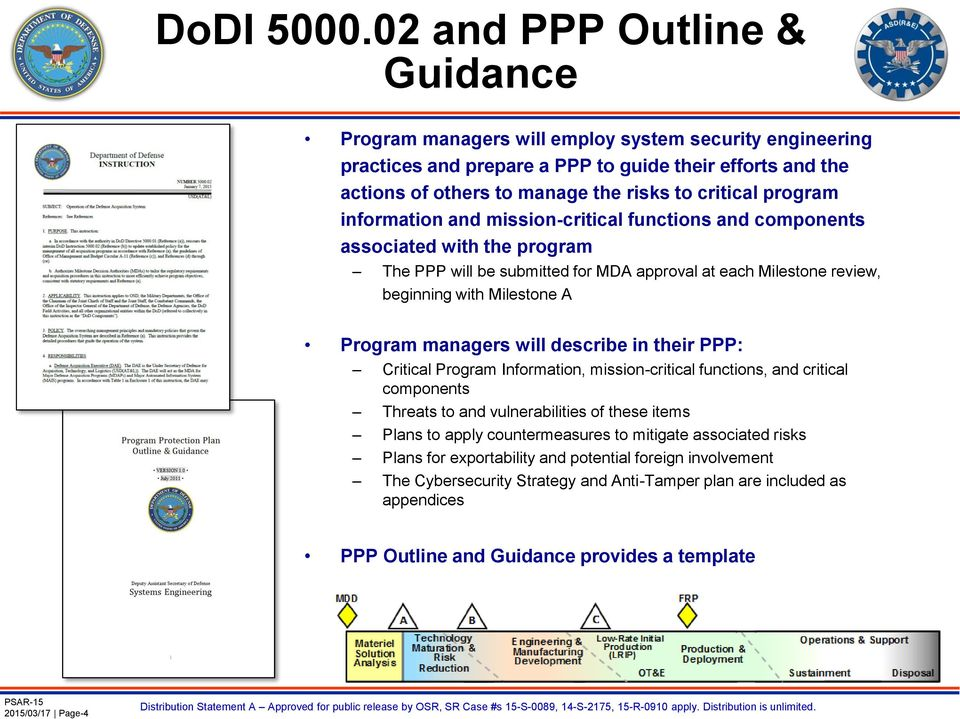 program information and mission-critical functions and components associated with the program The PPP will be submitted for MDA approval at each Milestone review, beginning with Milestone A Program