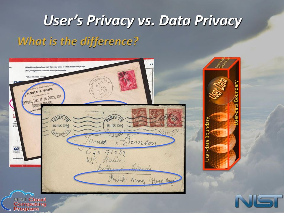 Data Privacy What is
