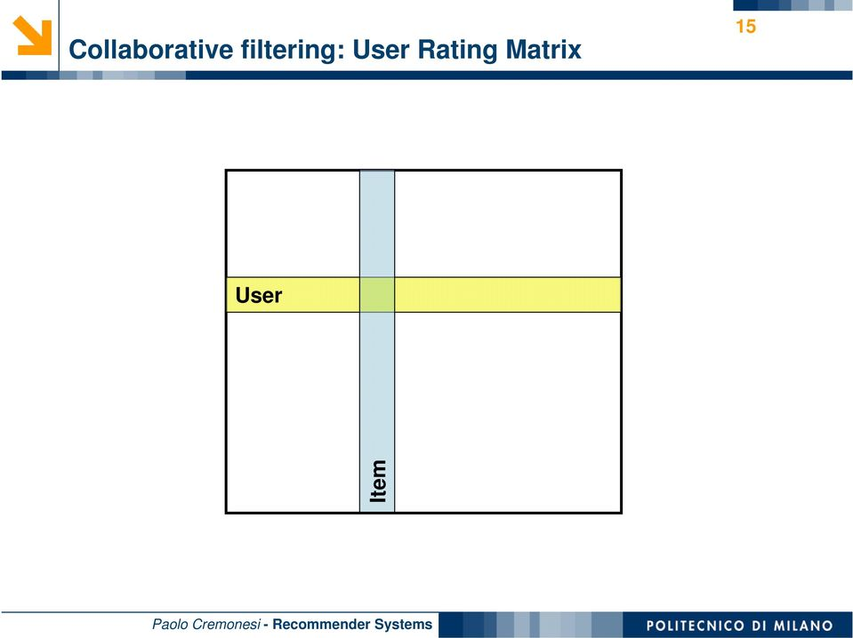 User Rating
