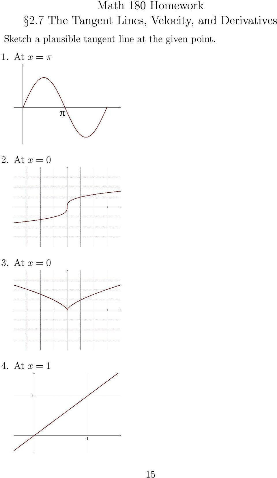 Derivatives Sketc a plausible tangent