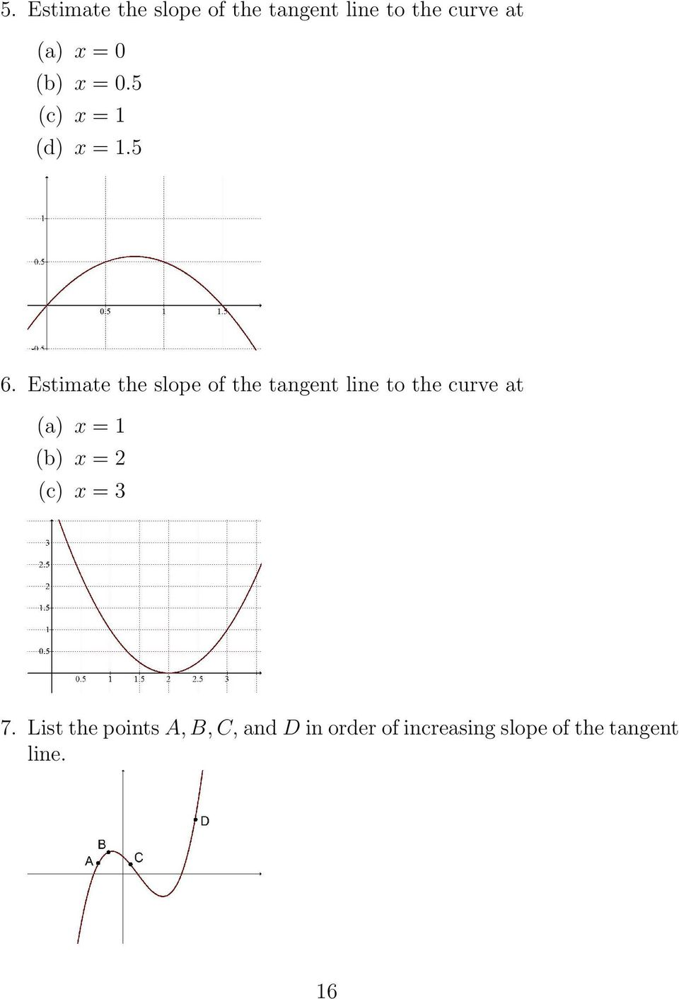 Estimate te slope of te tangent line to te curve at (a) x = 1 (b)
