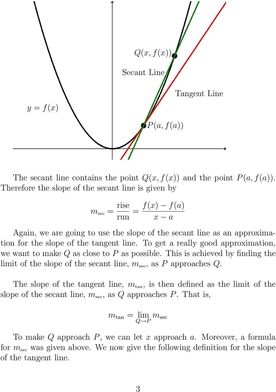 To get a really good approximation, we want to make Q as close to P as possible. Tis is acieved by finding te limit of te slope of te secant line, m sec, as P approaces Q.