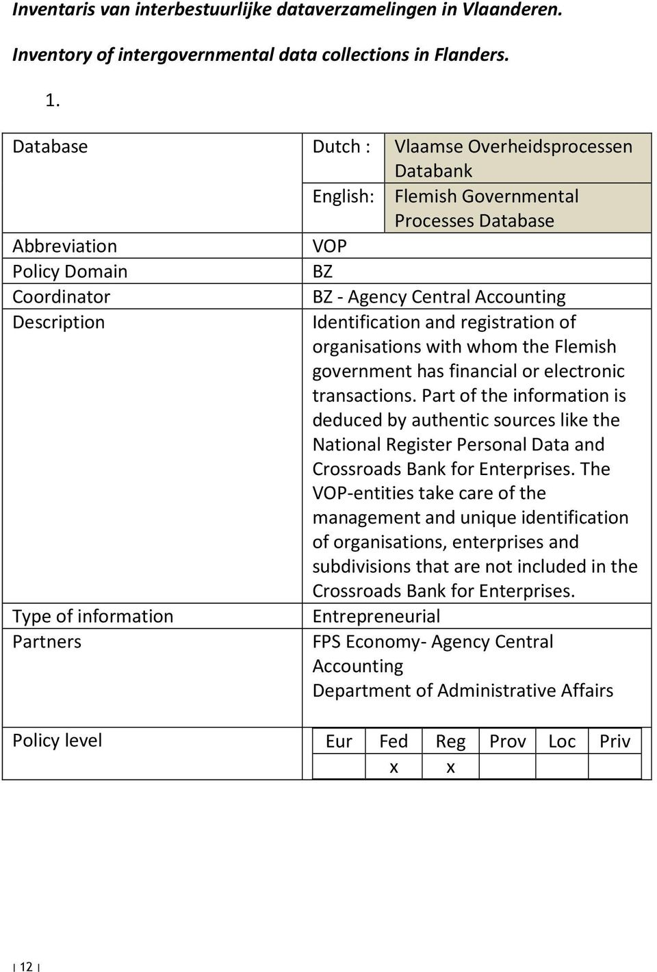 Flemish government has financial or electronic transactions. Part of the information is deduced by authentic sources like the National Register Personal Data and Crossroads Bank for Enterprises.