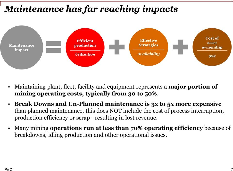 Break Downs and Un-Planned maintenance is 3x to 5x more expensive than planned maintenance, this does NOT include the cost of process interruption,