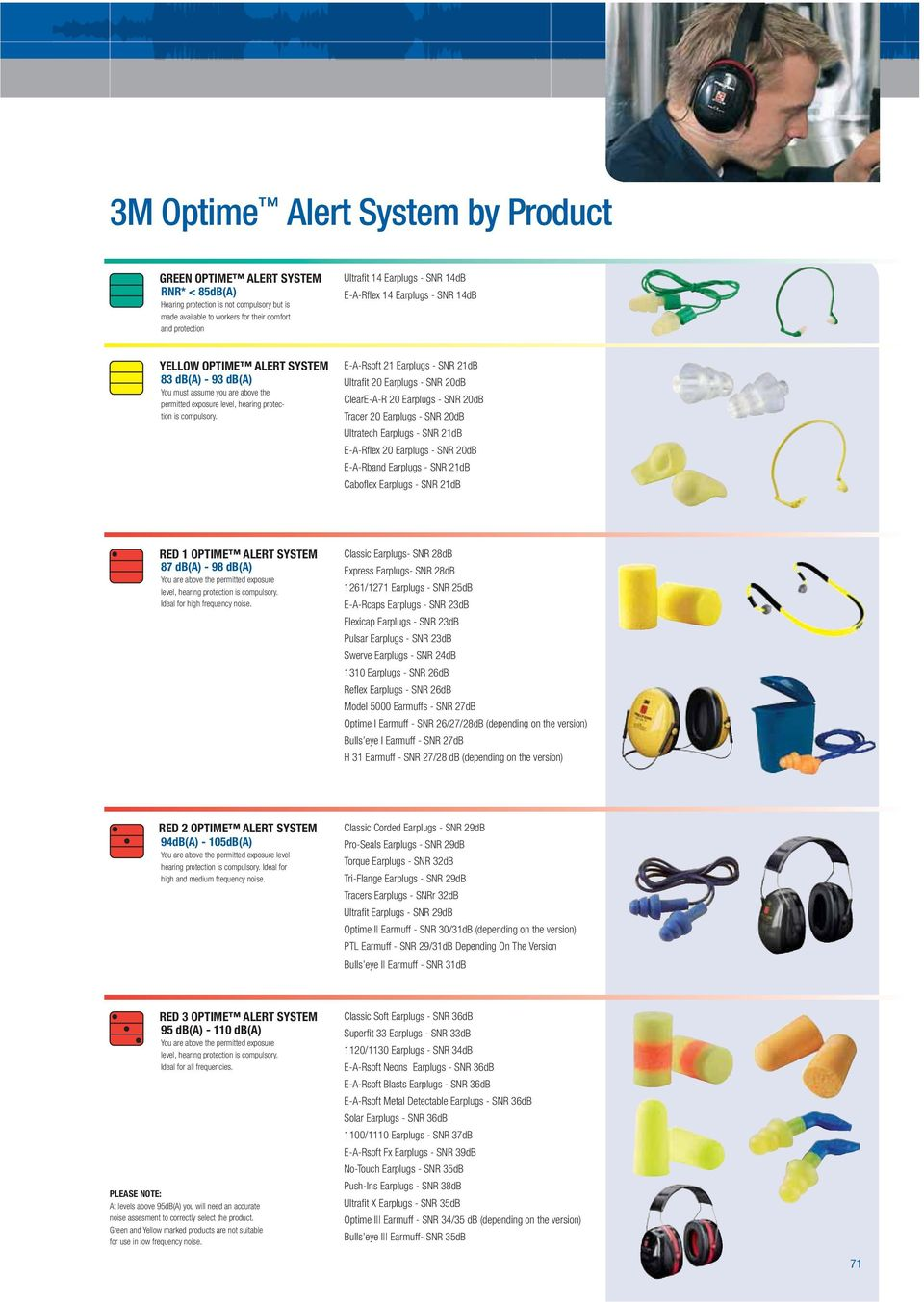 E-A-Rsoft 21 Earplugs - SNR 21dB Ultrafi t 20 Earplugs - SNR 20dB ClearE-A-R 20 Earplugs - SNR 20dB Tracer 20 Earplugs - SNR 20dB Ultratech Earplugs - SNR 21dB E-A-Rfl ex 20 Earplugs - SNR 20dB